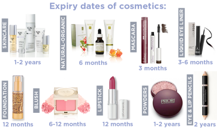 Expiry-dates-of-cosmetics