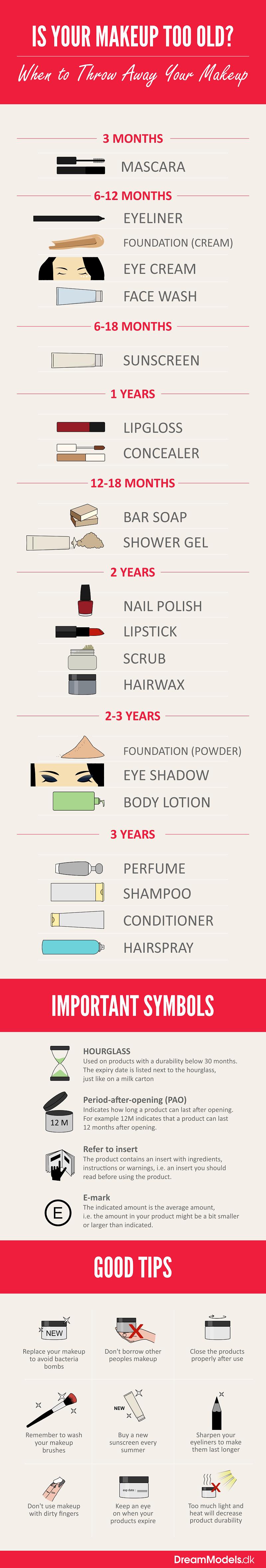 makeupexp